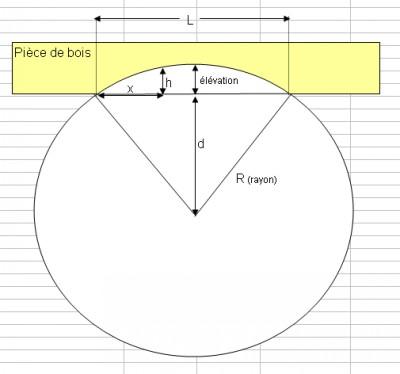 Feuilles de calculs excel - Application pour mesurer une piece ...